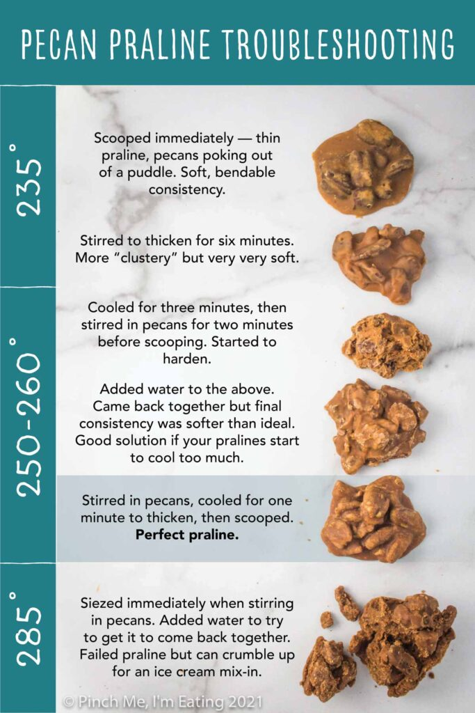 Troubleshooting image for Southern pecan pralines showing pralines cooked to different temperatures.
